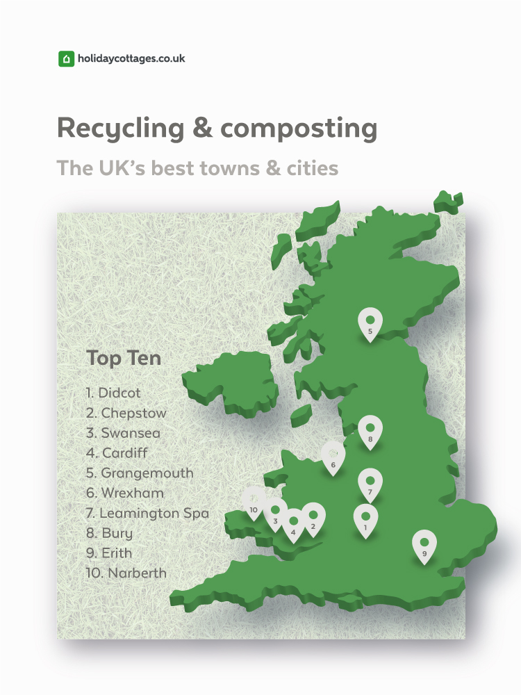 The best UK towns and cities for recycling and composting