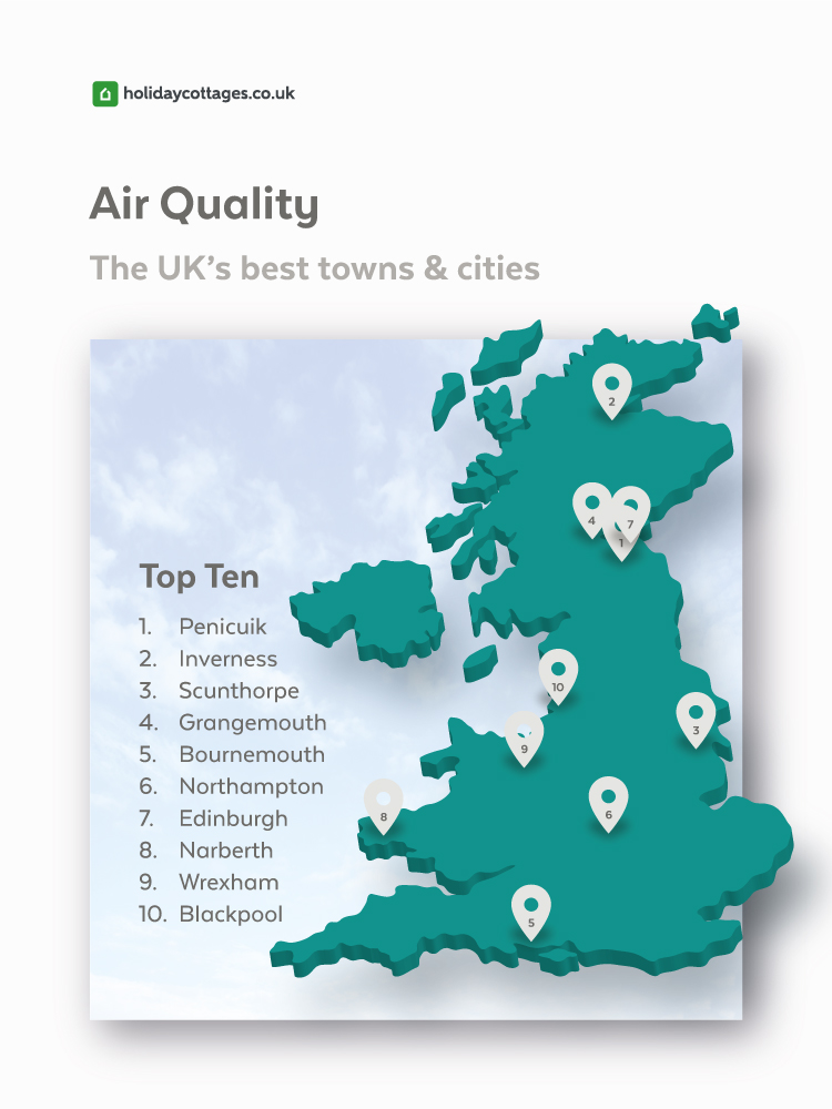 The UK towns and cities with the best air quality
