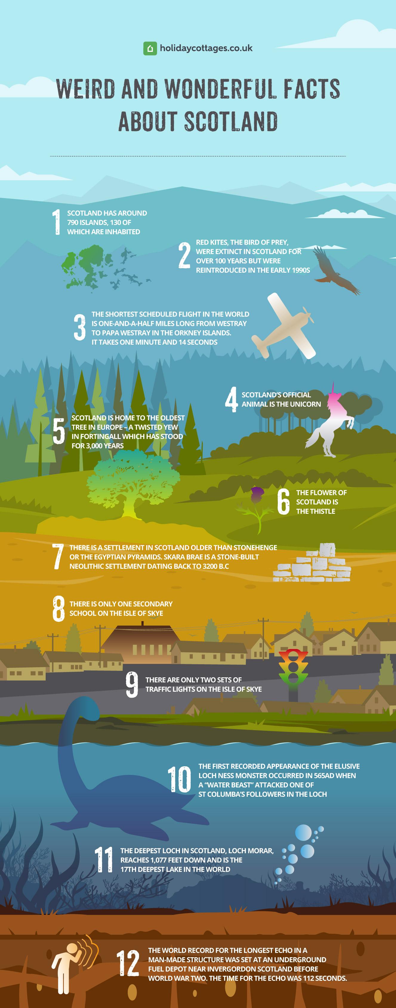 Weird & Wonderful Scotland infographic