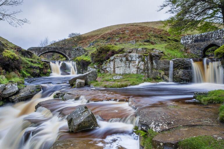 Peak District waterfalls