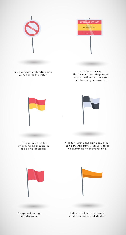 RNLI flags