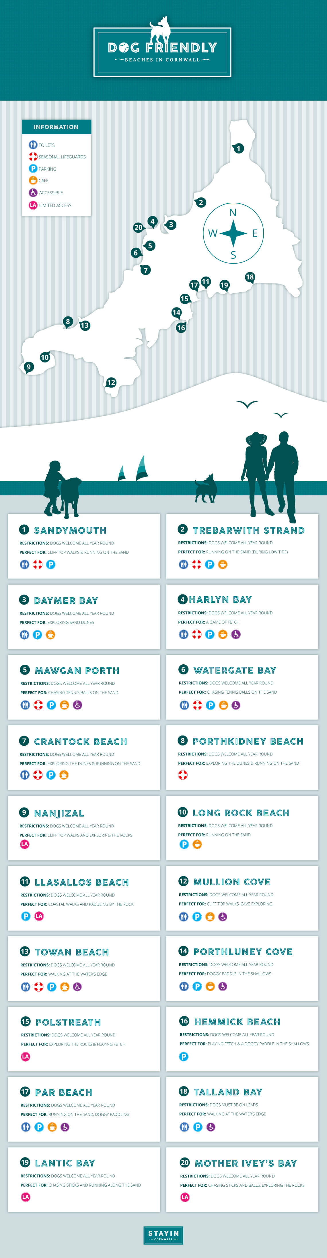 Dog-friendly beaches in Cornwall infographic