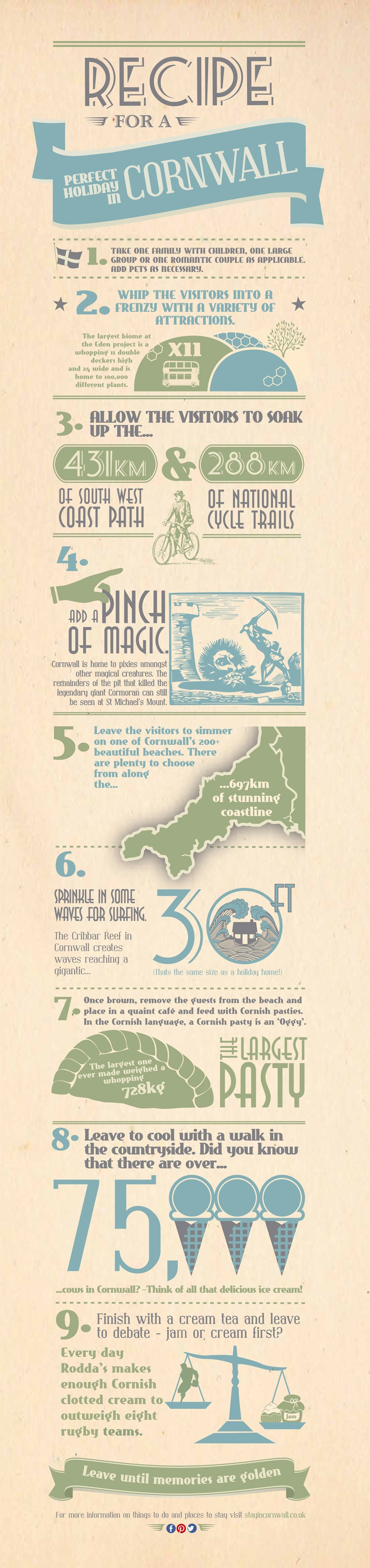 Stay In Cornwall Infographic
