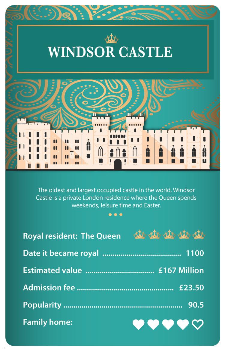 Royal residences - Windsor Castle