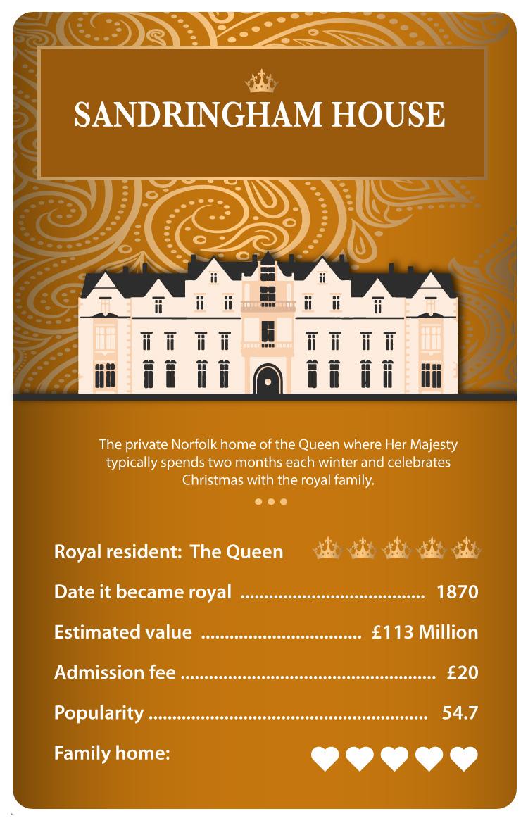 Royal residences - Sandringham House
