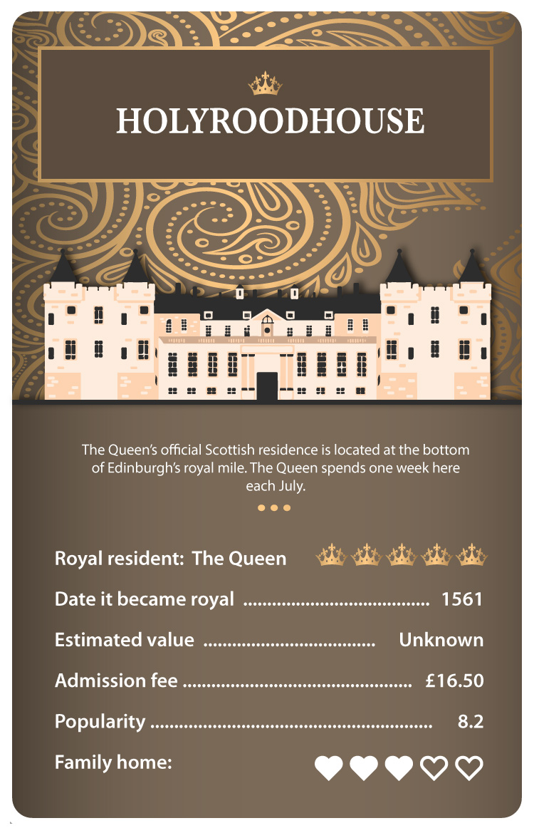 Royal residences - Holyrood House